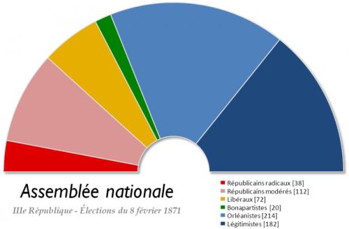 républiques,républiques citoyenne.